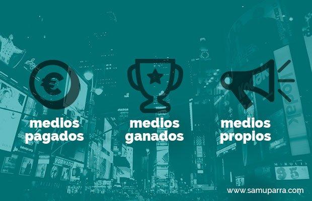medios-pagados-ganados-propios